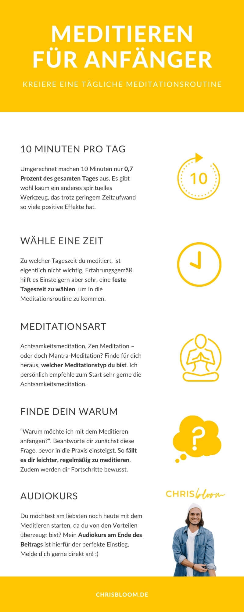 Meditation für Anfänger Infografik