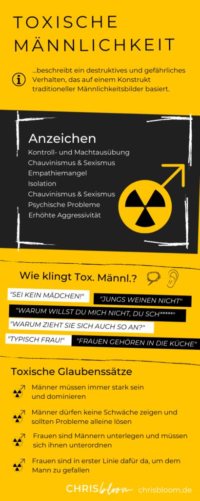 Toxische Männlichkeit Infografik