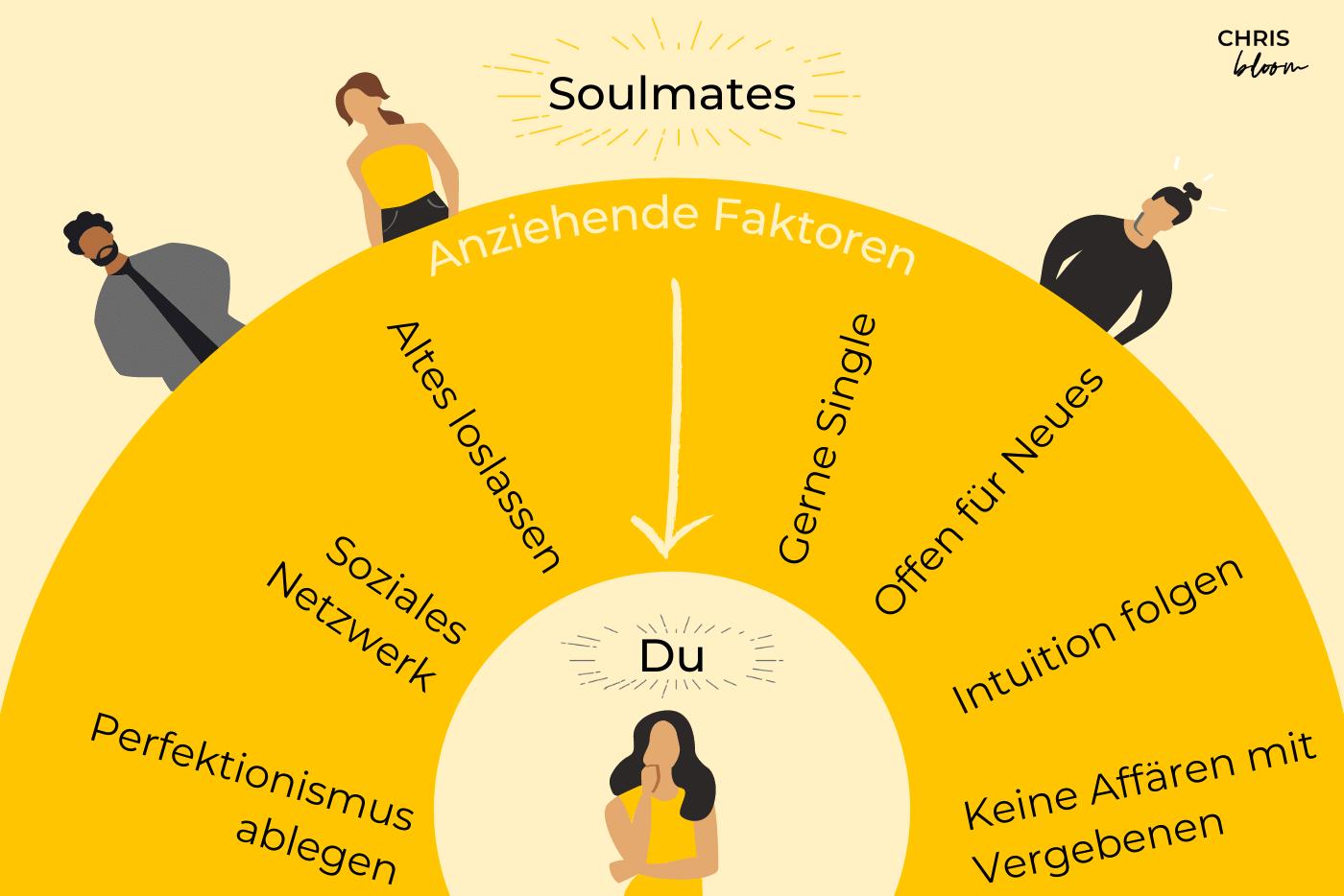 Soulmate finden