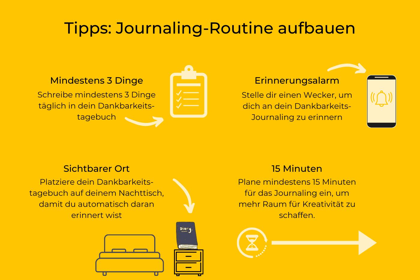 Tipps für Dankbarkeitsjournaling